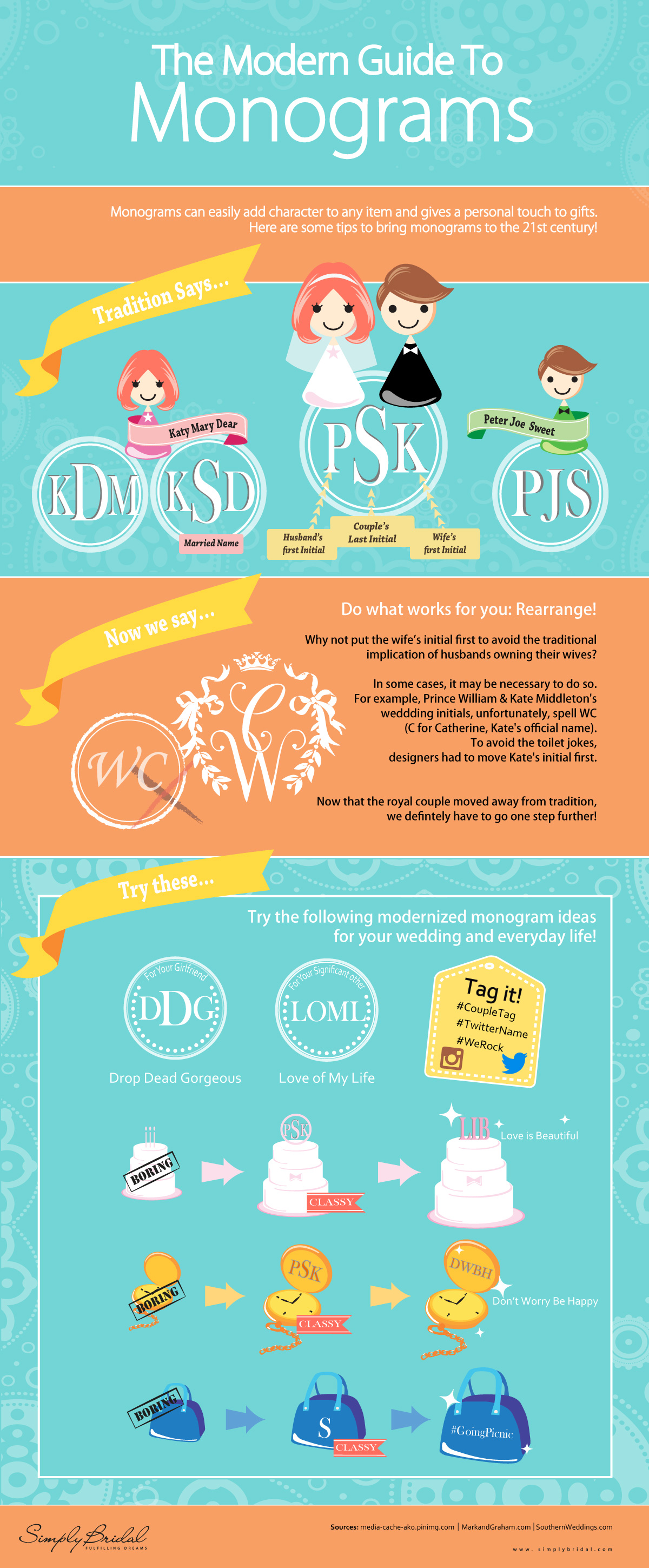 guide to designing monograms